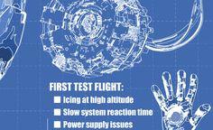 Iron Man Mark 2 Suit Blueprints 16x24 by RyanHuddle on Etsy