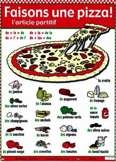 FRENCH PIZZA POSTER articles partitive