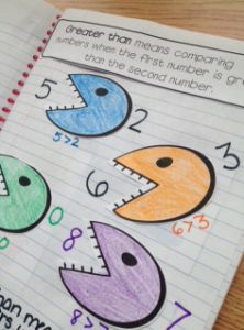 Kindergarten Interactive Notebooks: Pac-man can be used to introduce inequalities.