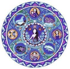 Cancer Astrology Mandala Card
