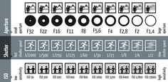 Making pictures - photos manual Guide