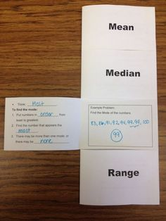 Middle School Math Rules!: Two Foldables-Ratio, Rate, and Proportion and Measures of Central Tendency