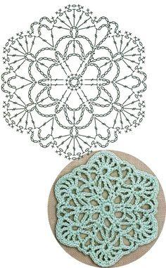 Transcendent Crochet a Solid Granny Square Ideas. Inconceivable Crochet a Solid Granny Square Ideas. Crochet Coaster Pattern, Crochet Motif Patterns, Granny Square Crochet Pattern, Crochet Diagram, Crochet Round, Crochet Chart, Crochet Squares, Thread Crochet, Irish Crochet