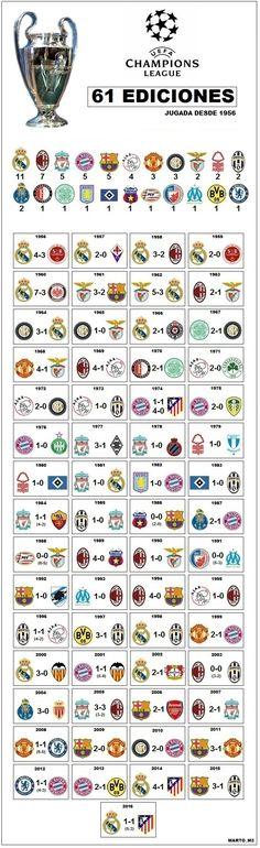 Estadisticas Real Madrid campeon Mundial de Clubes 2016