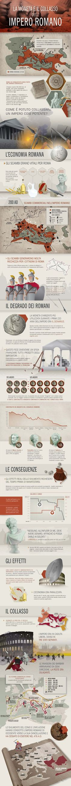 Infographic: Currency and the Collapse of the Roman Empire. All you need to do is realize America is on this same exact path to collapse Roman History, European History, World History, Art History, American History, Modern History, Ancient Rome, Ancient Greece, Ancient History