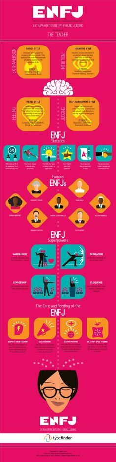 ENFJ Infographic: All About the Teacher Personality Type
