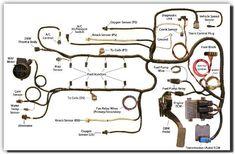 Vortec 4.8/5.3/6.0 Wiring Harness Info LS info