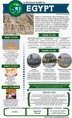 Shortcut Destination Guide to Egypt. Your source for when to go, what to do, what to eat and drink in Egypt. #Egypt #TravelGuide
