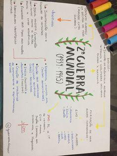 Diy Tutorial and Ideas Bullet Journal School, Bullet Journal Ideas Pages, School Motivation, Study Motivation, Learning Spanish For Kids, Learn Spanish, Mental Map, Study Organization, School Notebooks