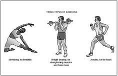 Acute testosterone responses to physical exercise