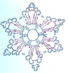 Crocheting a star...