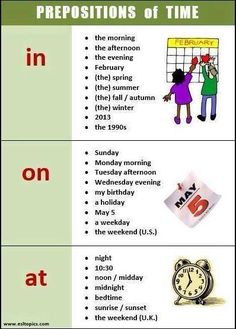 English prepositions - English Grammar Prepositions of Time at, in, on – English prepositions Teaching English Grammar, English Writing Skills, Grammar And Vocabulary, English Vocabulary Words, Grammar Lessons, English Phrases, Learn English Words, English Language Learning, Grammar Posters