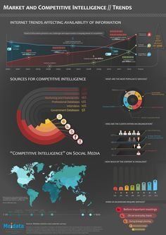 Wie Internet-Trends die Verfügbarkeit von Informationen beeinflussen