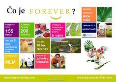 Čo je Forever?