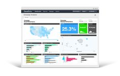 GoodData: Our vision is to change the way the world experiences business intelligence.