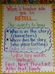 What does retelling mean