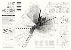 Diseño de información on Behance