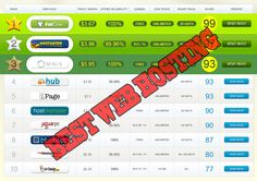 The list of the Top 10 Web Hosting Services available on the Web