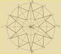 polígono+estrellado.png 320×287 píxeles