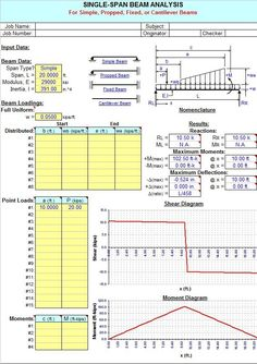 BEAMANAL is a MS-Excel spreadsheet workbook for the analysis of single-span beams (simple, propped, fixed, or cantilever) and continuous beams of up to 5 spans. Download structural analysis software BEAMANAL 2.5 developed by Alex Tomanovich.