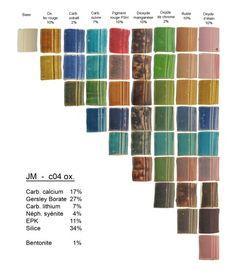 Cone 04 test tiles with oxides - Tessons de test en faience + oxydes http://blogceramique.com/category/glacures/basse-temperature/