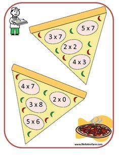 Pizza party multiplication game