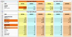 Free budgeting spreadsheet download