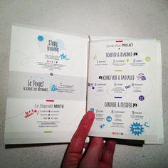 Plaquette de présentation StoryTraining Editorial Design Magazine, Magazine Design, Typo Design, Graphic Design, Self Promotion, Work Inspiration, Corporate Identity, Brochures, Brochure Design