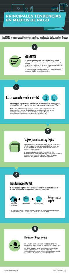 Principales Tendencias en Medios de Pago. Infografía en español. #CommunityManager