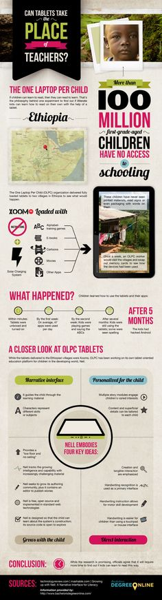 Can tablets take the place of teachers? #infographics via @Alfredo Vela