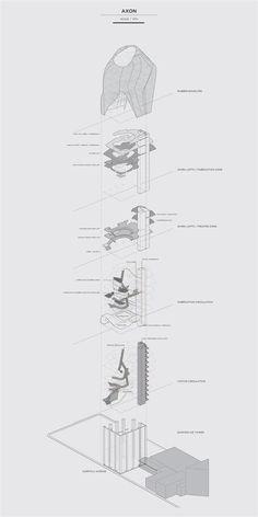 Alan Lu - Design Incubator - Axon