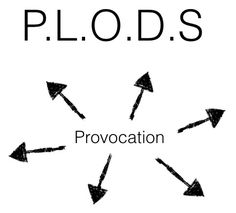 Models for thinking: Possible Lines Of Development (PLODS)