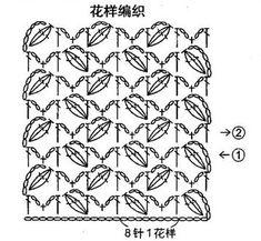 Crochet Border Patterns, Crochet Tablecloth Pattern, Crochet Lace Edging, Crochet Diagram, Crochet Chart, Crochet Designs, Fillet Crochet, Crochet World, Filets