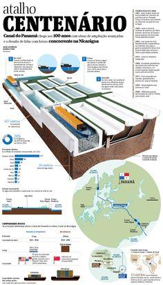 Infográfico sobre canal do Panamá   Anah Assumpção/Folha de S.Paulo