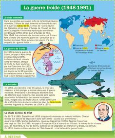 Science infographic and charts La guerre froide Infographic Description Fiche exposés : La guerre froide – Infographic Source – Ap French, French History, French Teacher, Teaching French, Learn French Fast, Flags Europe, Medical Mnemonics, French Phrases, French Language Learning