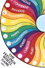 Feelings Wheel Game lets children (ages 9 to 99) learn new feeling words to describe their emotions. http://www.playtherapygames.com
