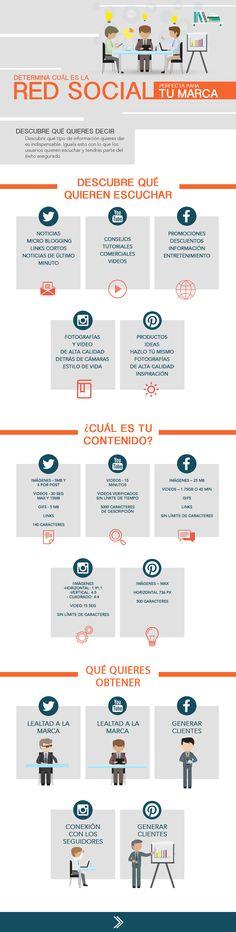 Hola: Una infografía sobre: Determina cuál es la Red Social perfecta para tu Marca. Vía Un saludo