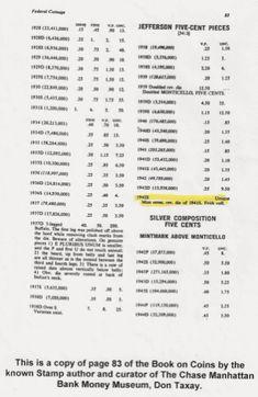 catalog listing