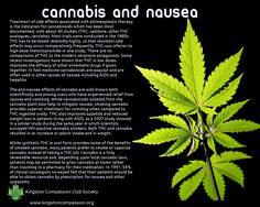 KCCS Poster|Treatment Of Side Effects Associated With Antineoplastic Therapy (Chemo) Is The Indication For Cannabinoids Which Has Been Most Documented, With About 40 Studies|