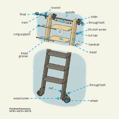 We designed this rolling ladder to reach an 8 1/2-foot-tall shelf (on a 10-foot-high bookcase) in the climbing position. | Illustration: Gregory Nemec