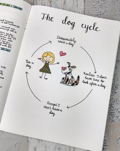 The dog cycle in my Bullet Journal