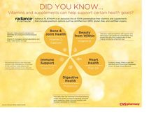 #AD  Radiance PLATINUM Vitamins - Exclusive to CVS Pharmacy! Prime Beauty Blog #CVSradiance