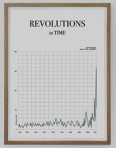 Revolutions in time by Toril Johannessen