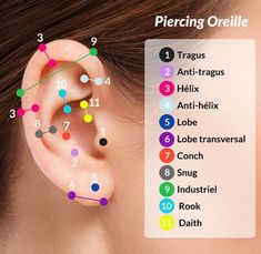 I like the location of the helix piercing here. – INA I like the location of the helix piercing here. I like the location of the helix piercing here. Helix Piercings, Smiley Piercing, Piercings For Men, Cool Ear Piercings, Types Of Ear Piercings, Body Piercings, Piercing Tattoo, Unique Piercings, Different Ear Piercings