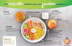 Composez un repas équilibré | Weight Watchers