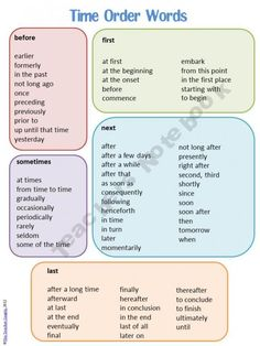 Time Order Words List product from TheTeacherCouple on TeachersNotebook.com