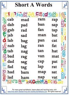 Resultado de imagen para spelling patterns in english