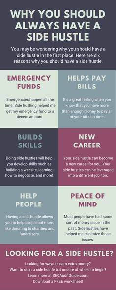 The first reason why you should have a side hustle is that side hustling will allow you to make more money. Having more money will allow you to put some of that in an emergency fund. Emergencies happe
