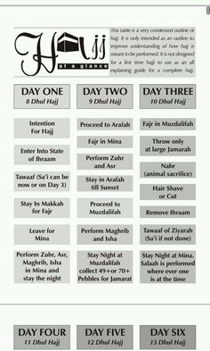Quran Quotes, Islamic Quotes, Islamic Art, How To Do Umrah, What Is Hajj, How To Perform Hajj, Umrah Guide, Pilgrimage To Mecca, Once In A Lifetime