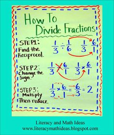 Keep, change, flip! How to divide fractions; just make sure you explain how dividing and multiplying by the reciprocal are the same thing! Math Strategies, Math Resources, Math Activities, Math Tips, Math Hacks, Fraction Activities, Math For Kids, Fun Math, Math Math